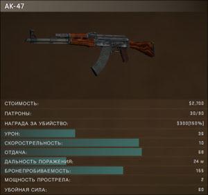 Макрос на АК47 КС ГО об оружии